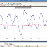 壓力標準套裝(PP939)