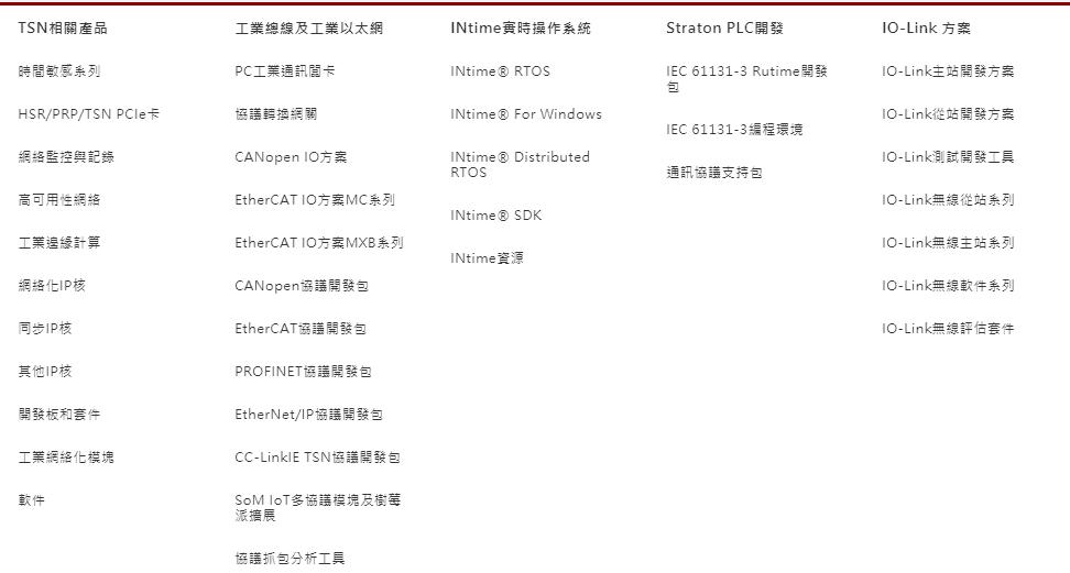 自動化團隊頁面