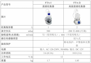 fta-1-aspirator-with-trap-flask