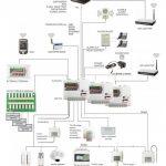MS6R通用型數據記錄儀