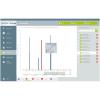 Smart Apps, PC-Software & Cloud