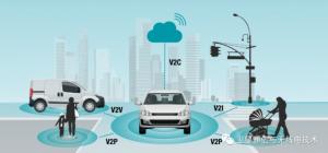 V2X-車用無線通信技術
