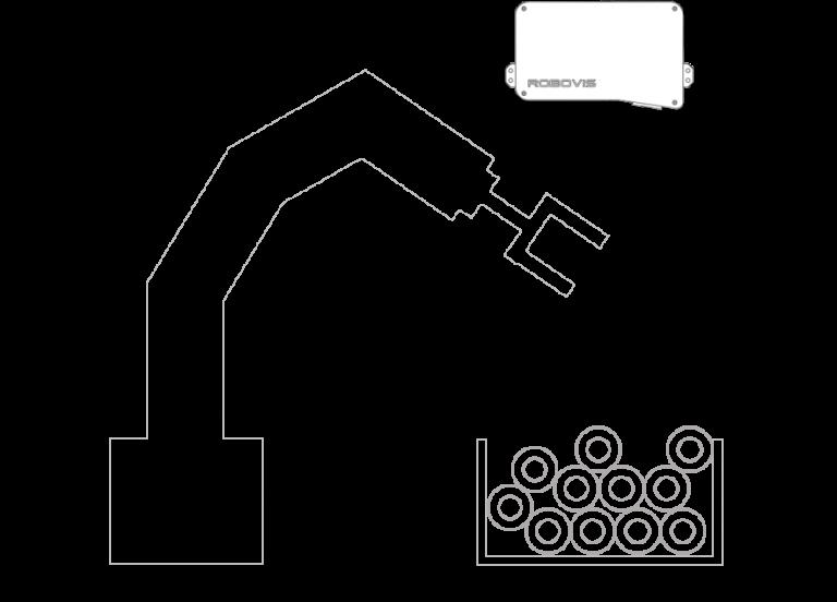 機器視覺系統robopicker分揀