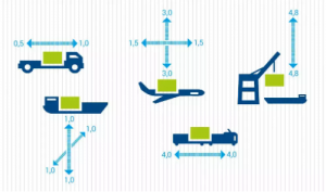 ASPION數據記錄器:分析運輸碰撞、衝擊和振動