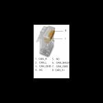 Kvaser USBcan Professional RJ45