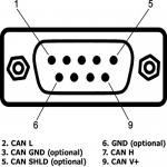 Kvaser USBcan Rugged HS